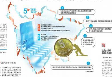 四川:科技型中小企业的融资路越走越宽