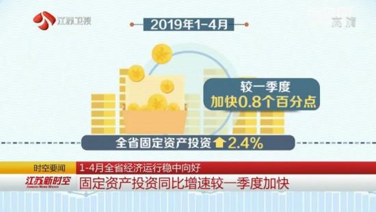 1-4月江蘇經濟運行穩中向好節能環保類商品增幅超六成