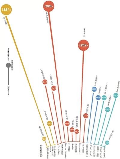 国产综艺屡陷版权争议 原创需要加强 四年17档节目