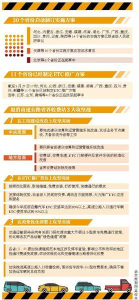 取消省界收费站 14省份上报实施方案