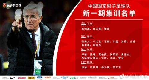 图片来源:中国足球队官方微博