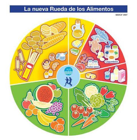 健康国家的是怎么吃的?6个国家是这样吃的