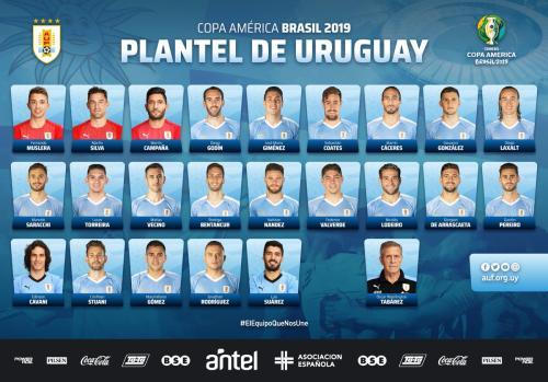 苏亚雷斯领衔乌拉圭队美洲杯大名单。图片来源:乌拉圭足协网站