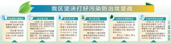 寧夏生態立區戰略步伐鏗鏘有力