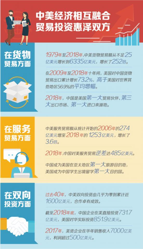 十、中国对待中美经贸摩擦的泡面三国计算器立场和态度 自美国一些人挑起中美经贸摩擦以来