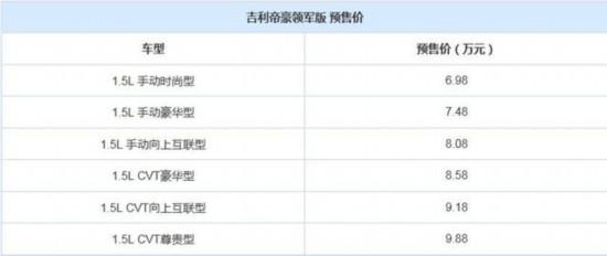 帝豪领军版预售6.98-9.88万