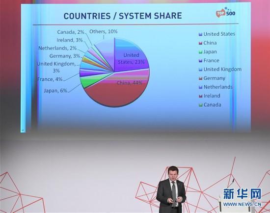 (国际・图文互动)(1)全球超算500强中国上榜数量蝉联第一