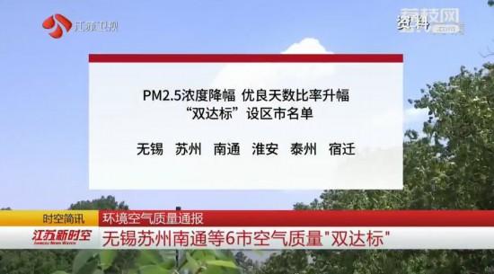 江苏首次公布城市降尘量:常州扬州镇江淮安连云港5市不达标