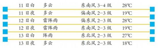 http://www.bvwet.club/qichexiaofei/137638.html