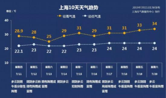 11选5在微信上怎么买:揭秘《天气预报》:卫星云图是块布 1分钟说350字