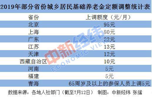 http://www.xarenfu.com/tiyuhuodong/30098.html