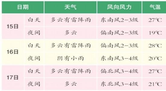 http://www.djpanaaz.com/wenhuayichan/143458.html