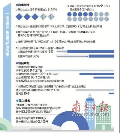 http://www.hjw123.com/jianchazhili/31365.html