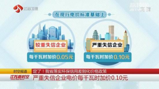 江苏:严重失信企业电价每千瓦时加价0.10元