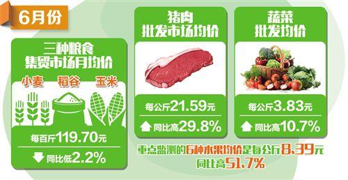 下半年粮肉果菜供应有保障