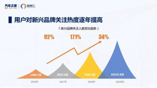 http://www.shangoudaohang.com/jinrong/171712.html