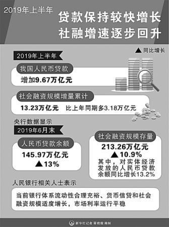 解码中国经济的动力之源――三个视角看下半年经济走势