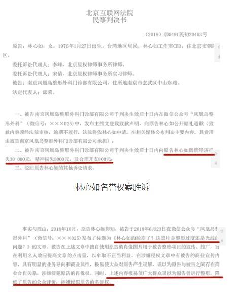 林心如名誉权案胜诉 抓拍丑照被造谣整容获赔3万