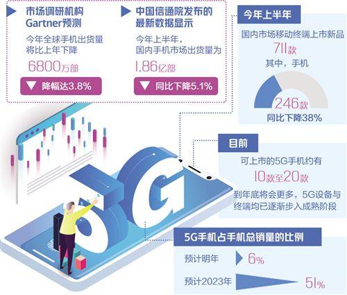 随着5G商用大规模...