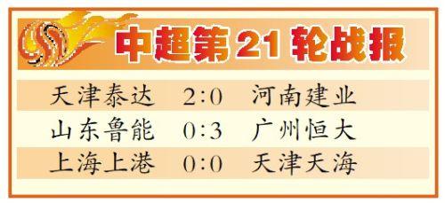 """广州恒大客场完胜山东鲁能三球""""搬山""""迎天王山之战"""