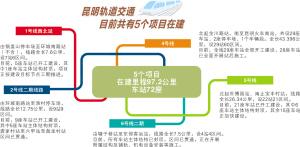 http://www.23427.site/kunmingfangchan/15929.html