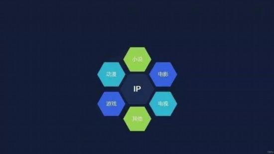 第二场IP路演 | 齐帅:好故事的锻造之道