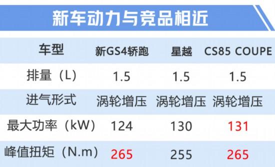 传祺全新GS4轿跑版谍照曝光搭1.5T竞争吉利星越