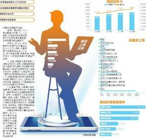 成都互联网普及率达69.9%游戏企业增速全国第一