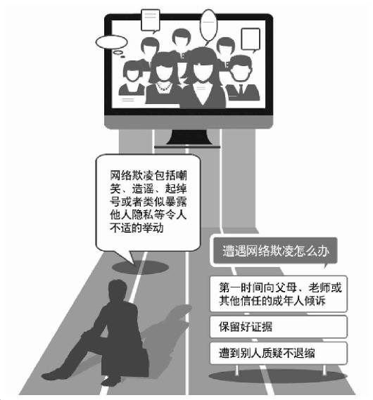 多种网络安全威胁未成年人,风险交织家长老师认识不足