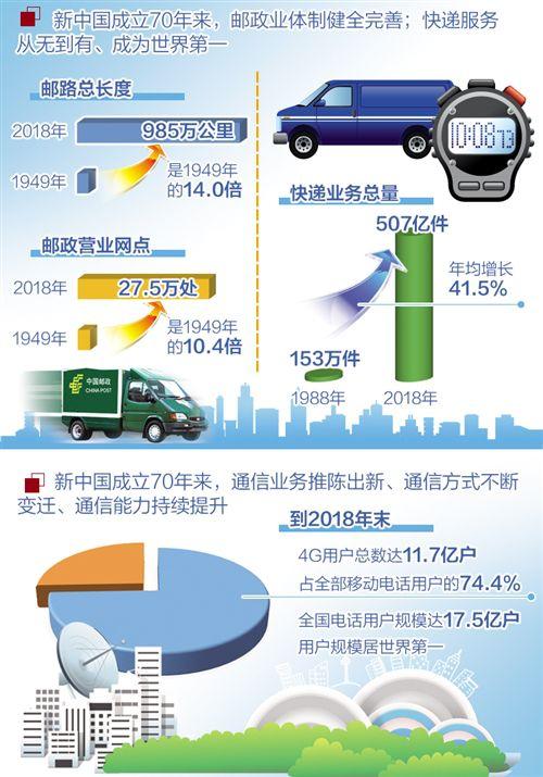 """国家统计局报告:我国从""""交通大国""""迈向""""交通强国"""" 公路总里程达485万公里"""