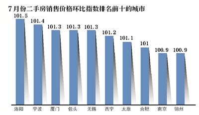 甚至已有银行活力foganglao调整至基准利率上浮15%