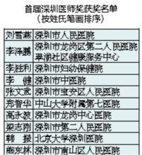 """首届""""深圳医师奖""""揭晓"""