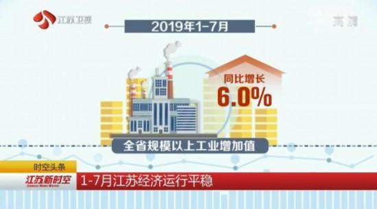 1-7月江苏规模以上工业增加值同比增长6%