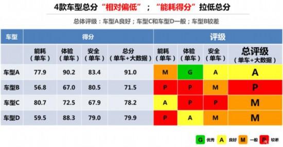 http://www.jienengcc.cn/meitanhuagong/117700.html
