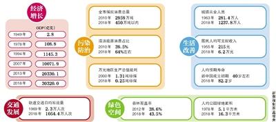 北京市2018年人均可支配收入升至6.2万