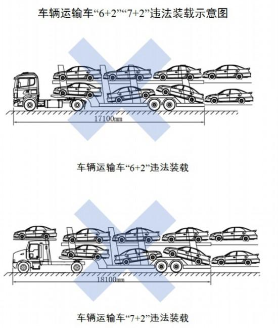 1年内违法超限运输超3次将吊销车辆营运证