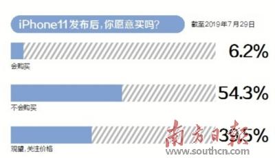 苹果9月发布新机, 中国的消费者是否还愿意买单?