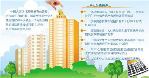 央行发布房贷利率新政保持个人住房贷款利率基本稳定