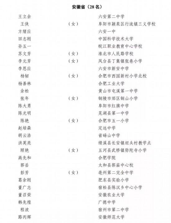安徽28人入选全国模范教师