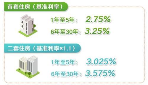 国管中心:公积金韩胜妍摔倒个人住房贷款利率暂不调整