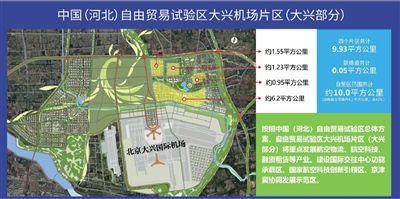 """河北自贸区大兴机场片区挂牌成立 将推进""""证照分离""""改革"""