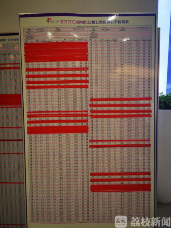 南京房产证办理_南京浦口区东方万汇城公寓被法院查封后仍在销售--江苏频道 ...