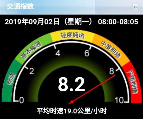 """中小学开学首日北京早高峰严重拥堵 """"最堵9月""""到来"""
