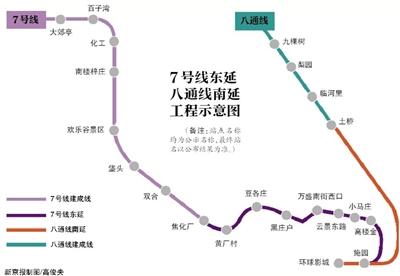 <b>北京地铁7号线东延、八通线南延即将空载试运行</b>