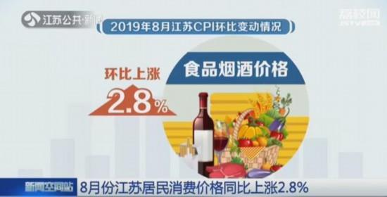 8月份江苏居民消费价格同比上涨2.8%