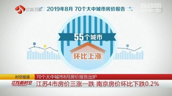 70城市8月房價報告出爐 江蘇4市房價三漲一跌