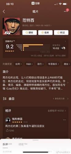 周杰伦新歌豆瓣评分仅5.8 不敌蔡徐坤张艺兴
