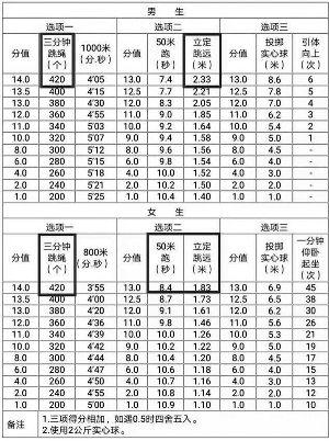 http://www.jiaokaotong.cn/zhongxiaoxue/216609.html