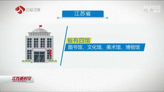 江苏70年S木缠文化强省确立文化财产陆续增强