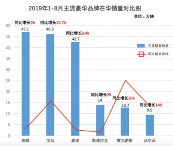 中国汽车市场放缓 新车销量持续负增长?何以破局